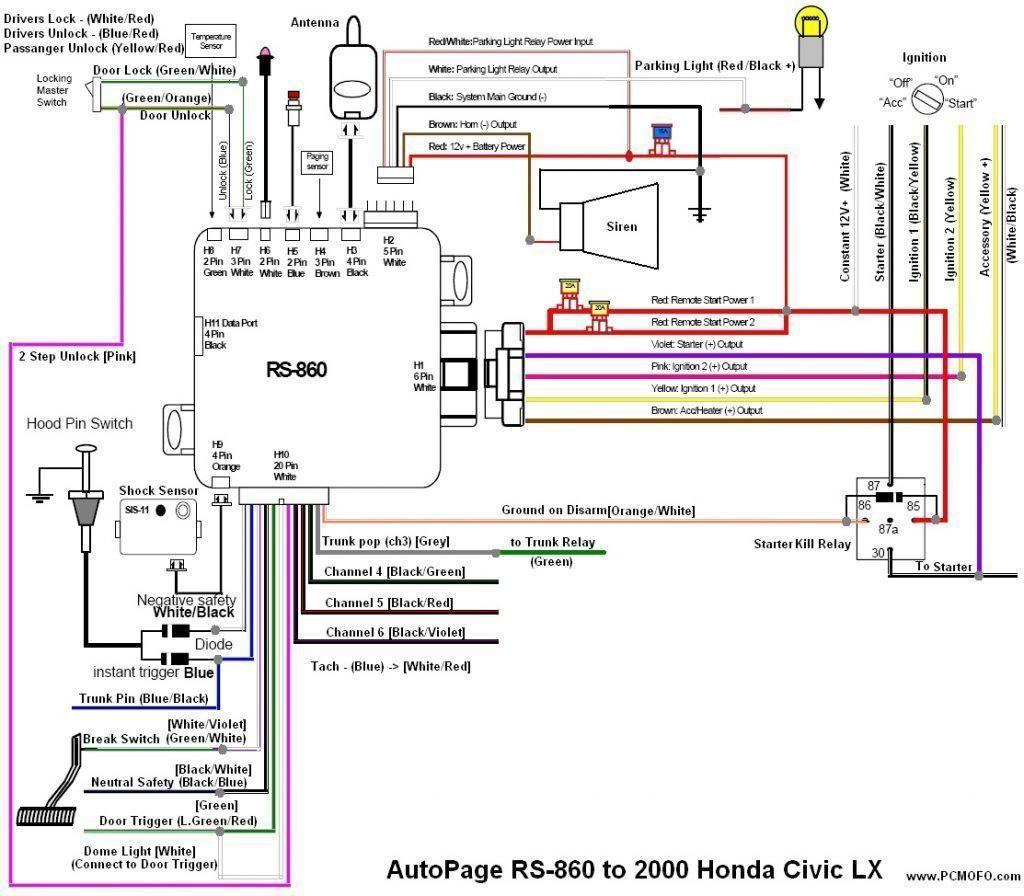 [QMVU_8575]  TL_9149] Car Alarm System Wiring Diagram On Viper Car Alarms Wiring  Diagrams Wiring Diagram | Viper Car Alarm System Wiring Diagram 4105 |  | Dhjem Ymoon Rdona Hapolo Mohammedshrine Librar Wiring 101