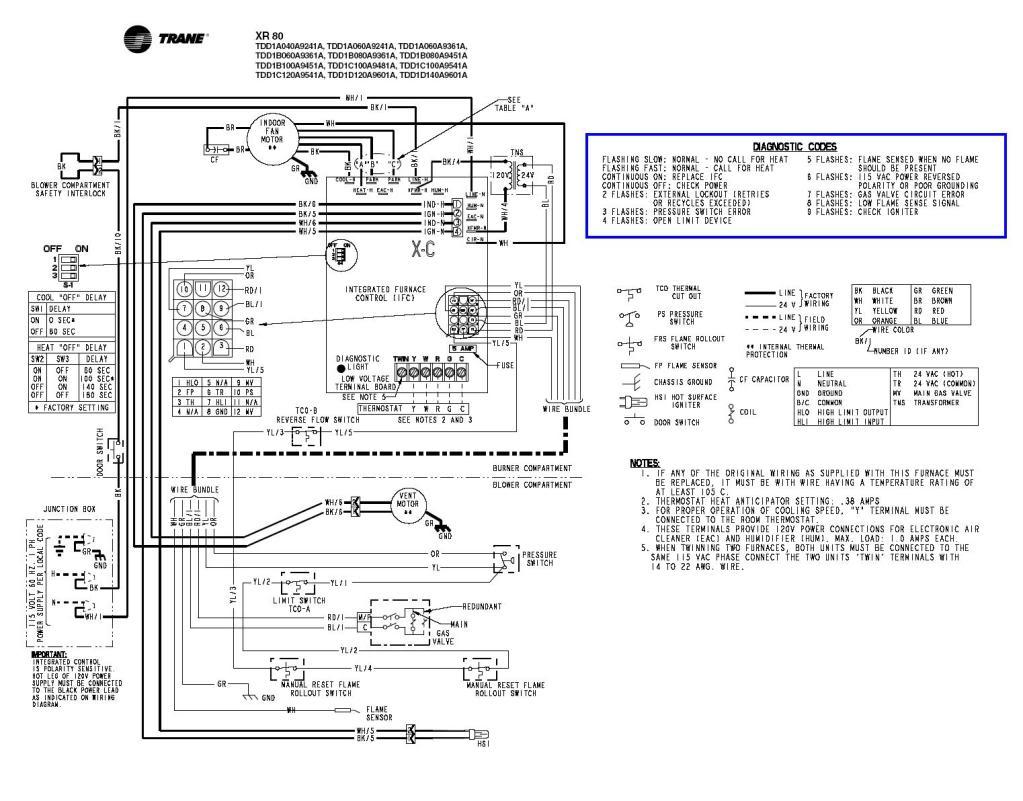 SZ_3000] Trane Wiring Diagrams Together With Trane Wiring Diagrams Wiring  Schematic WiringSieg Opein Mohammedshrine Librar Wiring 101