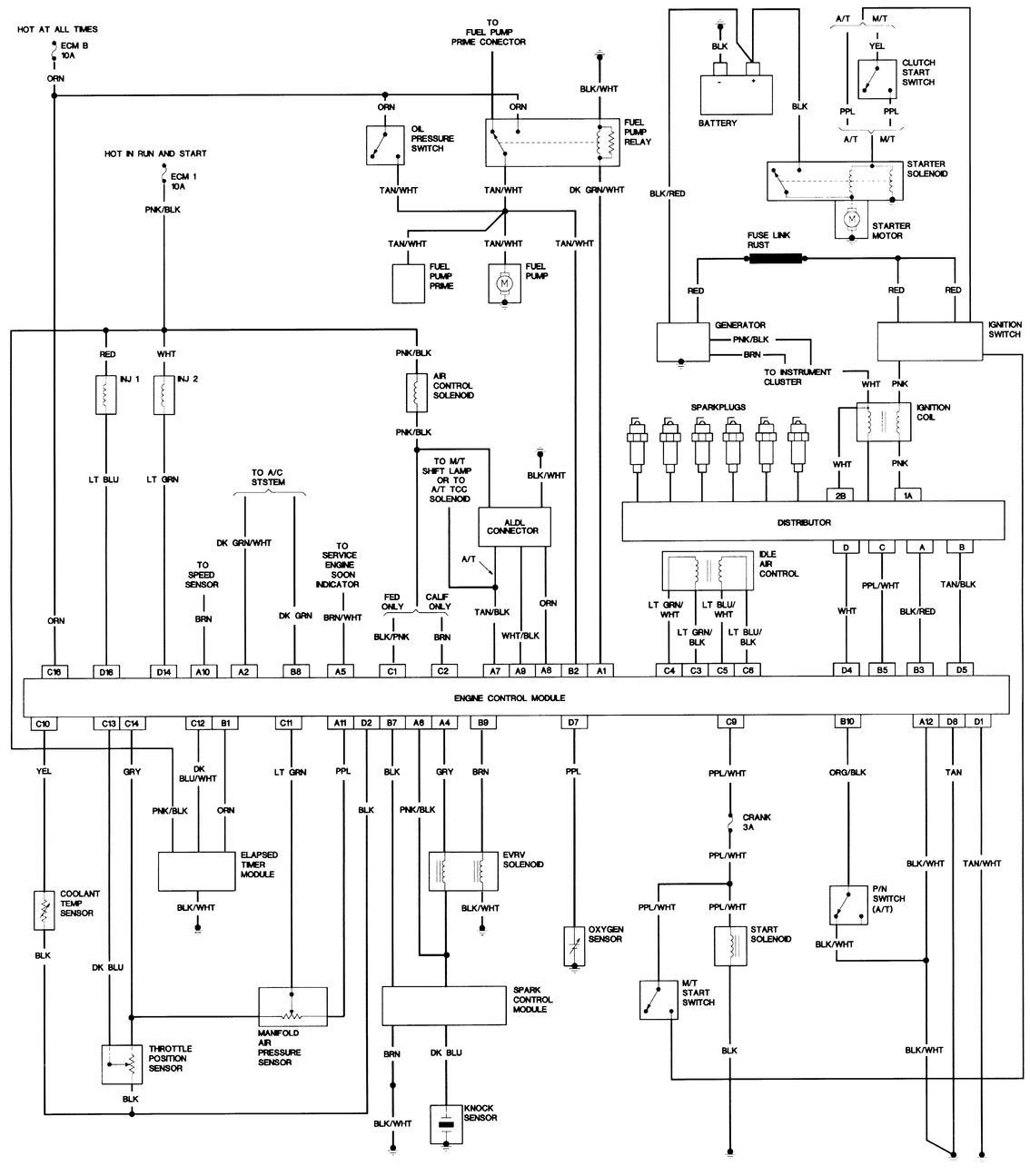 2003 s10 wiring schematic - cub cadet lt1045 pto wiring diagram -  supra6.enjoyskisportonlus.it  trusted wiring diagram schematics
