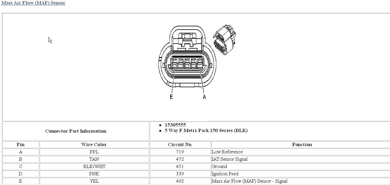[TBQL_4184]  VK_8316] Maf Sensor Wiring Diagram On Pontiac M Air Flow Sensor Wiring  Diagram Free Diagram | Vibe Wiring Maf Sensor Diagram |  | Osoph Emba Mohammedshrine Librar Wiring 101