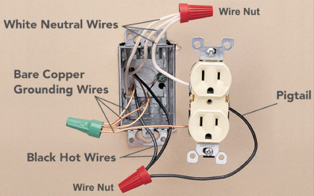 Amazing Electrical Receptacle Wiring In Parallel Vs Daisy Chained How To Wiring Cloud Rdonaheevemohammedshrineorg