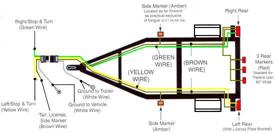 Superb 4 Wire Trailer Diagram Basic Electronics Wiring Diagram Wiring Cloud Itislusmarecoveryedborg