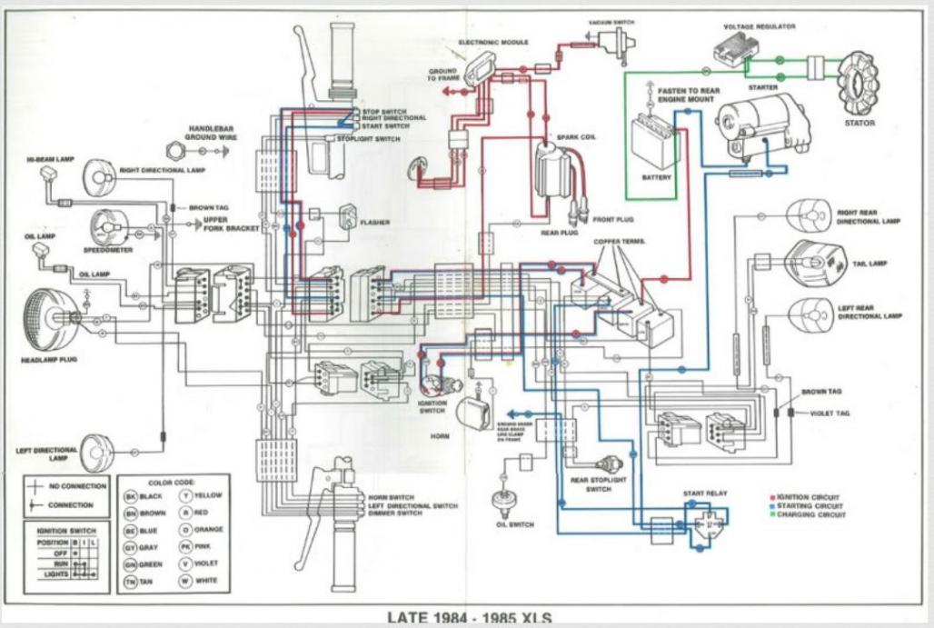 [DIAGRAM_5LK]  ZA_5806] 92 Sportster Wiring Diagram Download Diagram | 1992 Sportster Wiring Diagram Only |  | Phil Unec Ndine Garna Mohammedshrine Librar Wiring 101