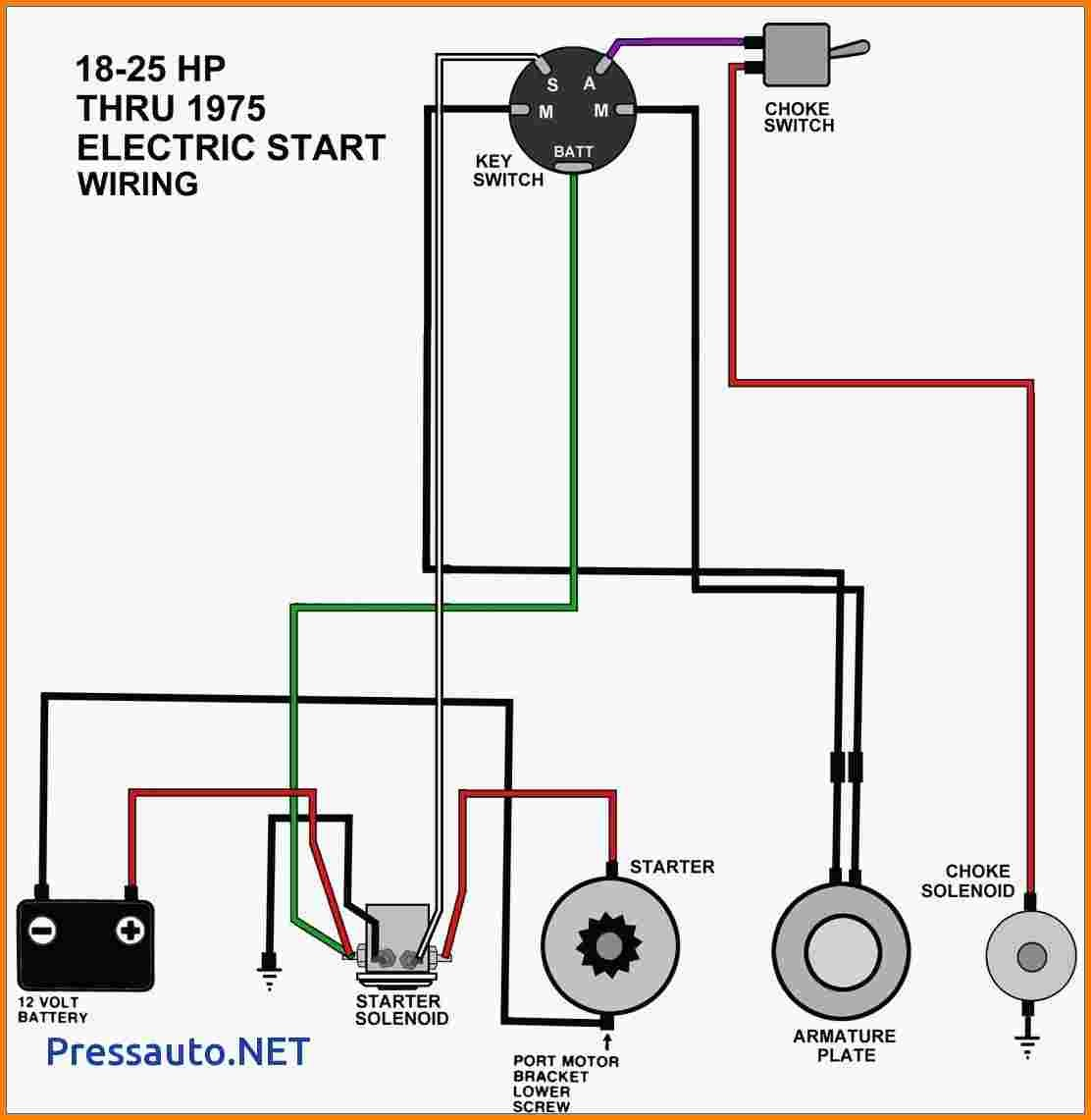 Remote Starter Solenoid Wiring Diagram from static-assets.imageservice.cloud
