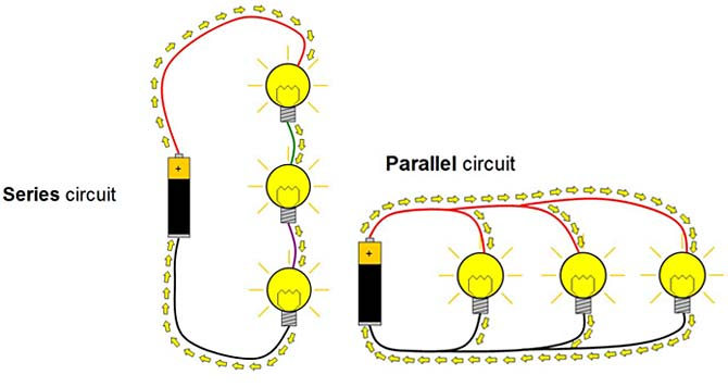 Super Serial And Parallel Circuits Electrical Classroom Wiring Cloud Faunaidewilluminateatxorg