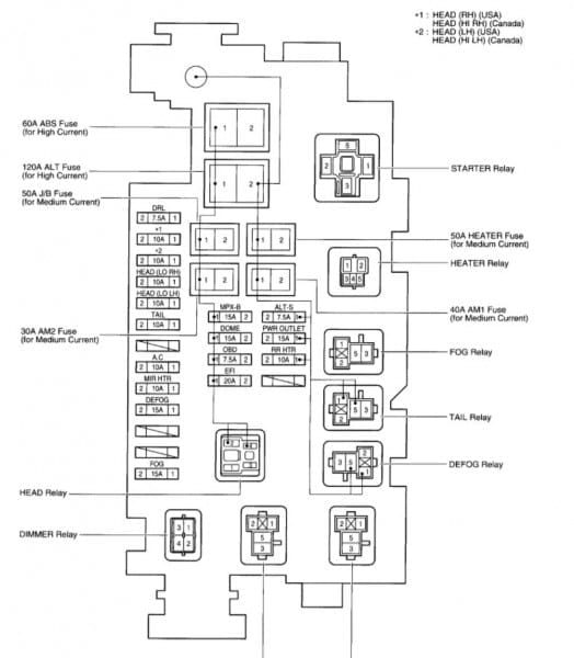 2004 4runner Fuse Diagram - Wiring Diagram Direct fat-produce -  fat-produce.siciliabeb.it | 2004 4runner Fuse Box |  | fat-produce.siciliabeb.it