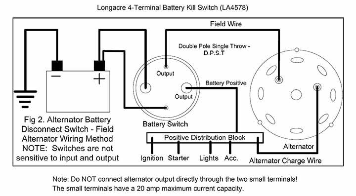 Wiring Diagram Battery Kill Switch