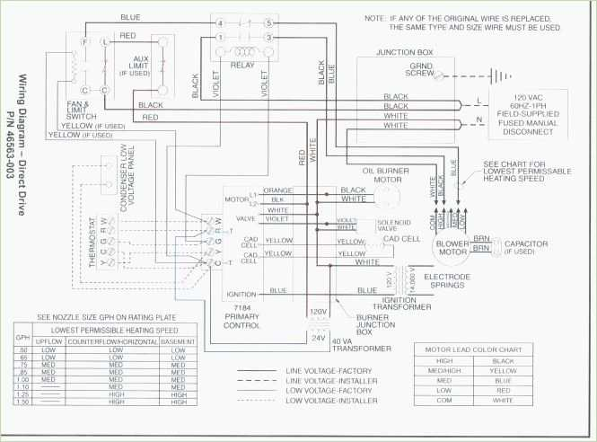 Intertherm Wiring Diagram E2eb 012ha