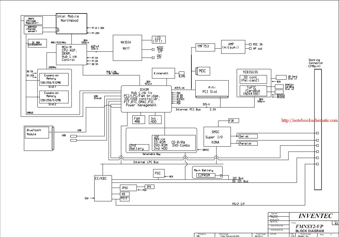 Toshiba A100 Wiring Diagram