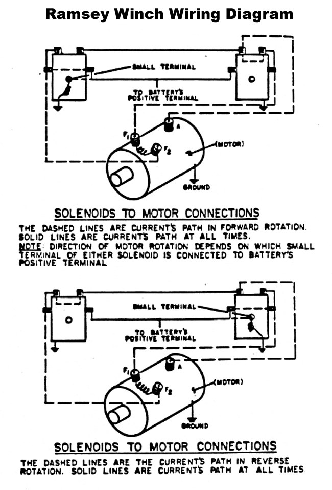 ramsey winch motor wiring diagram - baldor motor wiring diagram electric  diagrams for wiring diagram schematics  wiring diagram schematics
