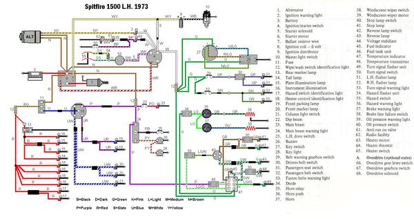 va_1843] spitfire wiring diagram schematic wiring  bios xolia jidig barep subd bepta mohammedshrine librar wiring 101