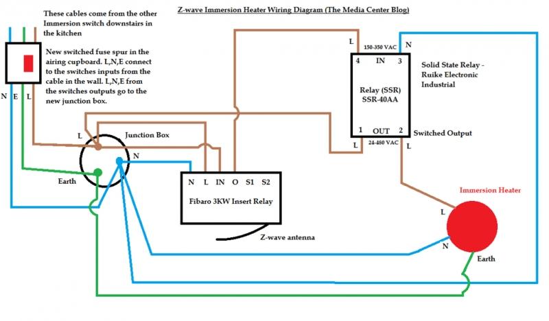 XR_0317] Wiring Diagram For Backer Immersion Heater Download DiagramLing Puti Mohammedshrine Librar Wiring 101