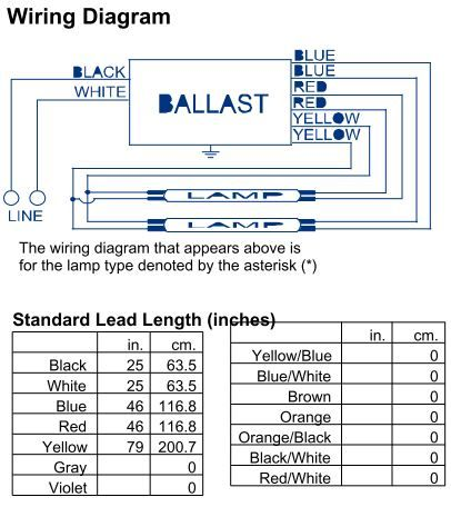 Astonishing Icn 2S110 Sc Wiring Diagram Wiring Diagram Third Level Wiring Cloud Waroletkolfr09Org