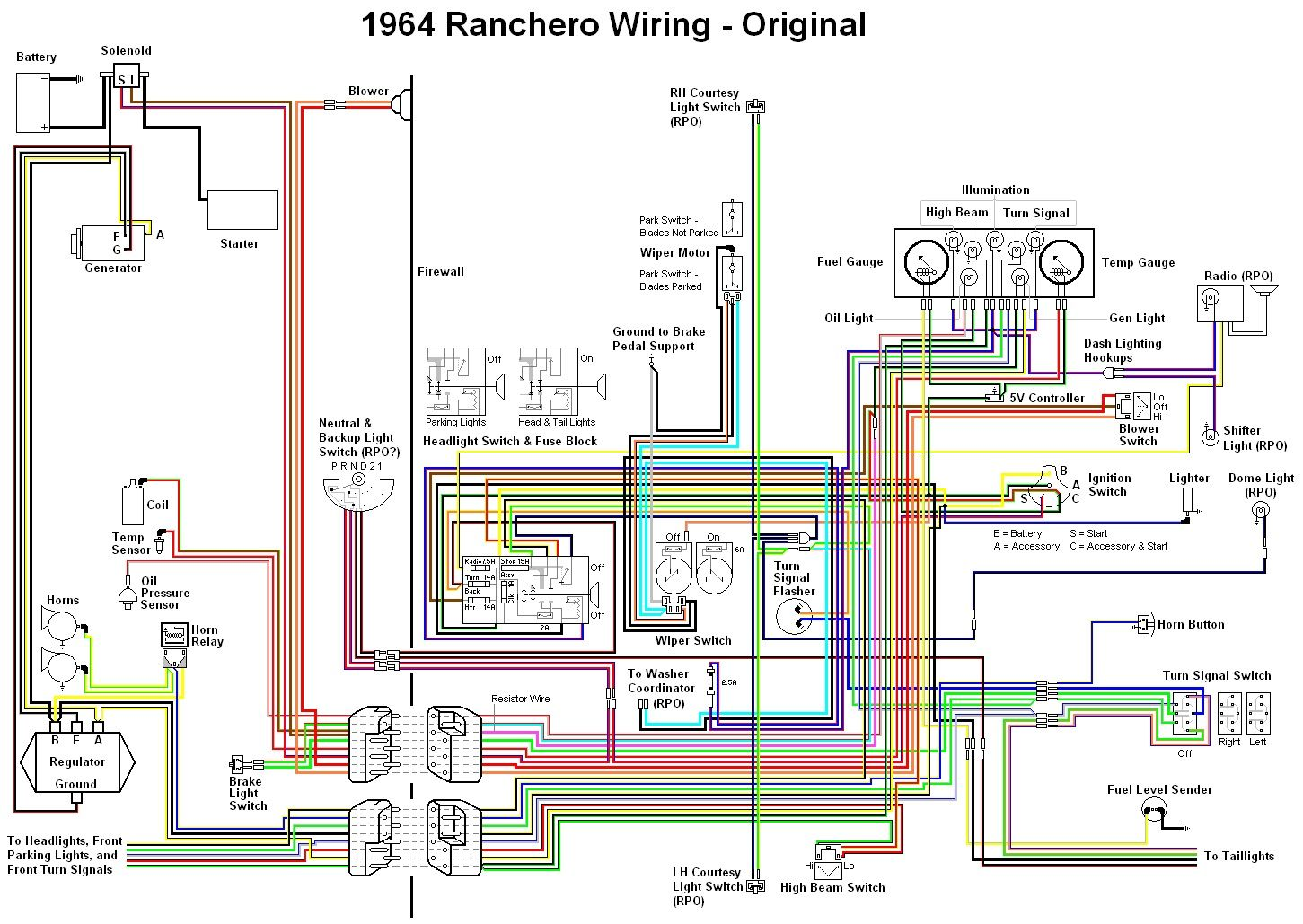 Ford Falcon Ignition Wiring Diagram | wiring diagram |  diode-delta.latinacoupon.it | Ford Falcon Wiring Diagram |  | wiring diagram