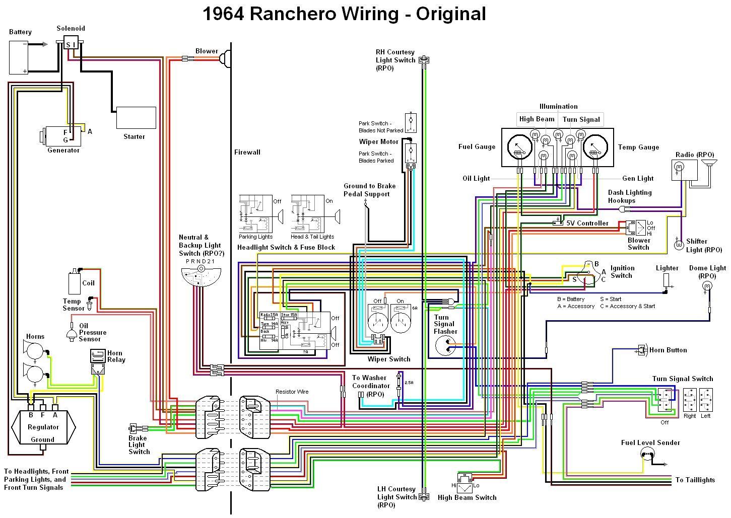 Ford Au Wiring Diagram - 79 Ford Bronco Solenoid Wiring Diagram -  caprice.losdol2.jeanjaures37.frWiring Diagram Resource
