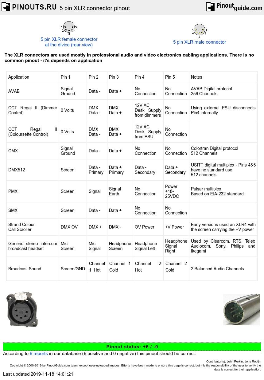 Fantastic Professional Audio Entertainment Devices 5 Pin Xlr Connector Wiring Cloud Licukshollocom
