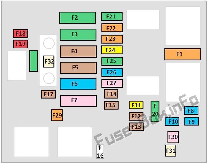Citroen Nemo Fuse Box Layout - 3 Wire Grounding Diagram -  gsxr750.yenpancane.jeanjaures37.fr | Citroen Nemo Fuse Box Diagram |  | Wiring Diagram Resource