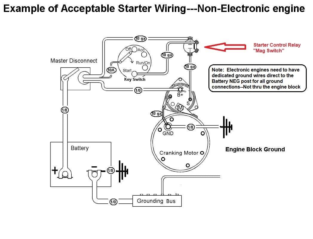 Fantastic Understanding The Mag Switch Cummins Marine Engine Starting Wiring Cloud Orsalboapumohammedshrineorg