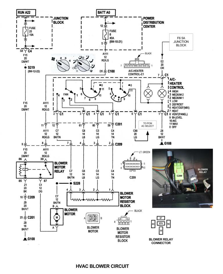 1995 jeep cherokee engine diagram 1995 jeep heater wiring wiring diagram data  1995 jeep heater wiring wiring