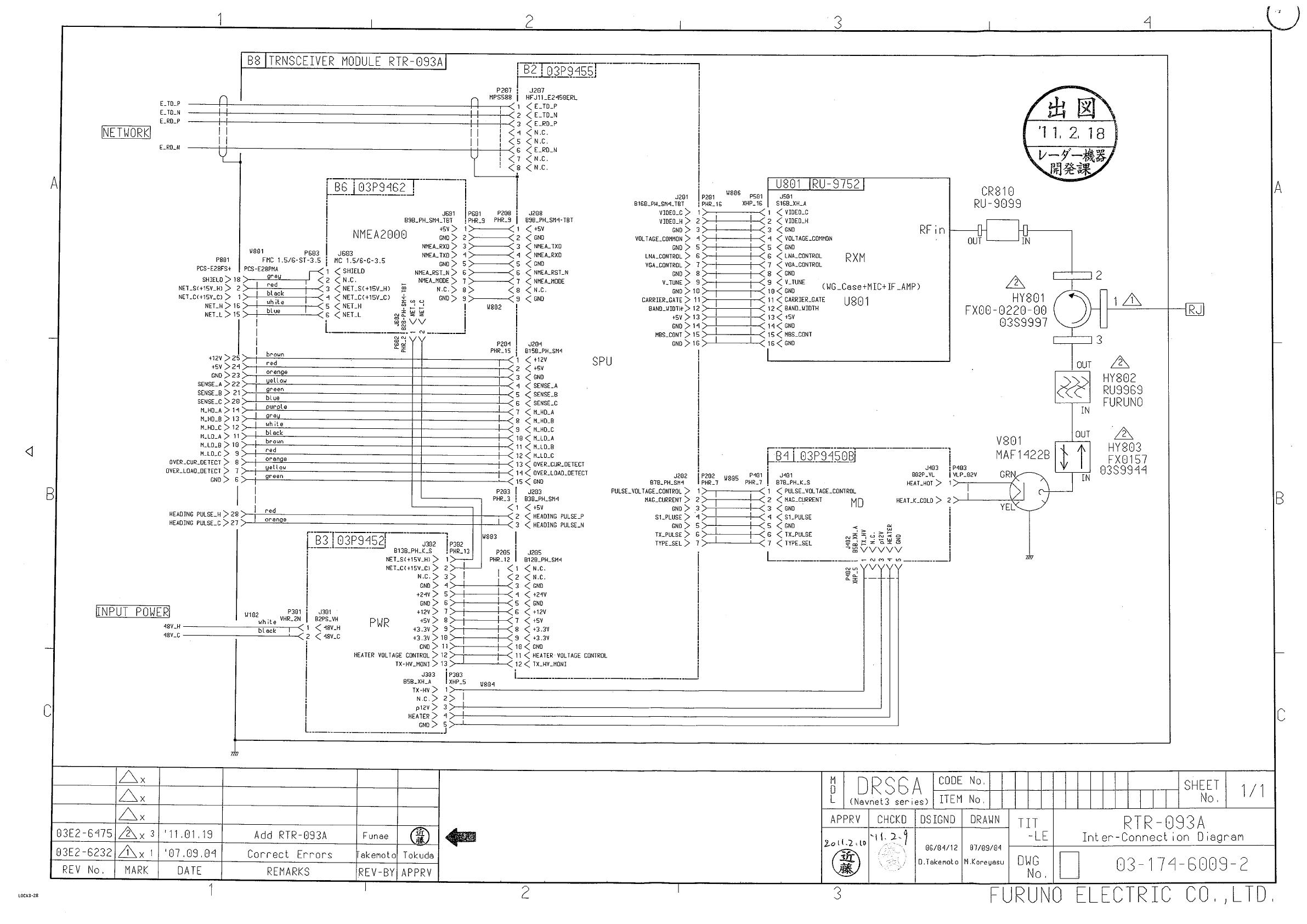 Download WIRING Raymarine Radar Wiring Diagram FULL Version HD Quality Wiring  Diagram - CAMERADIAGRAM.ITISRIGHI.ITcameradiagram itisrighi it
