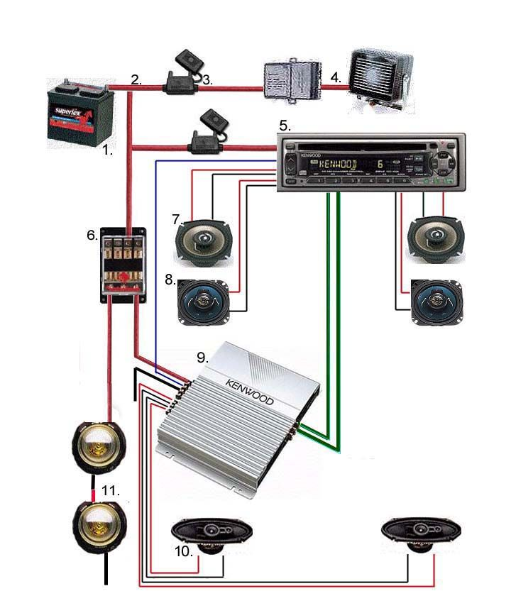 Awesome Wiring Diagram For Car Stereo Capacitor Basic Electronics Wiring Wiring Cloud Timewinrebemohammedshrineorg