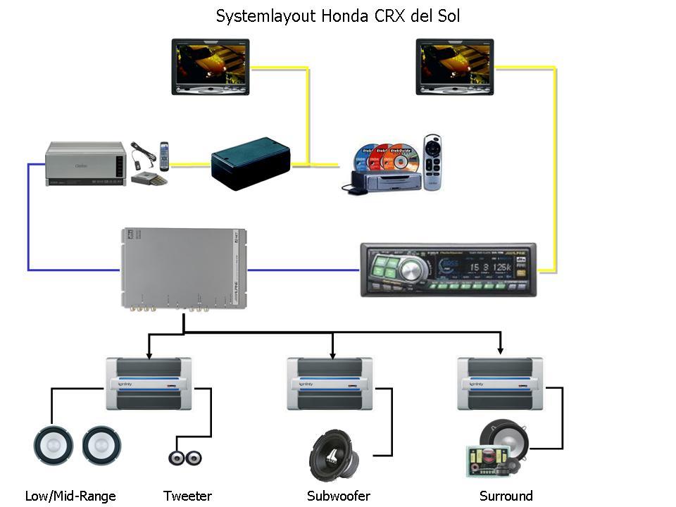 Fine Nice Car Audio Wiring Wiring Diagram B2 Wiring Cloud Biosomenaidewilluminateatxorg