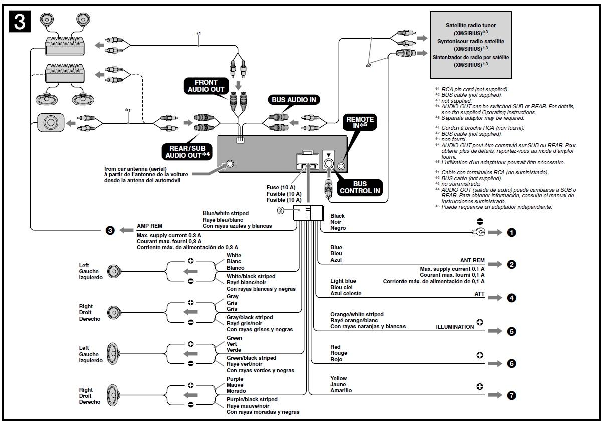 Remarkable Sony Car Audio Wire Harness Basic Electronics Wiring Diagram Wiring Cloud Biosomenaidewilluminateatxorg