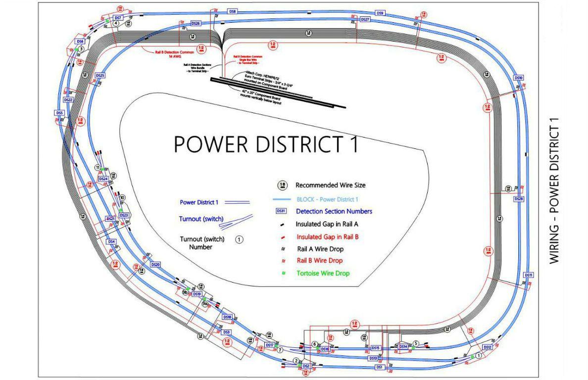 Pleasing Dcc Wiring Diagram Wye Basic Electronics Wiring Diagram Wiring Cloud Animomajobocepmohammedshrineorg