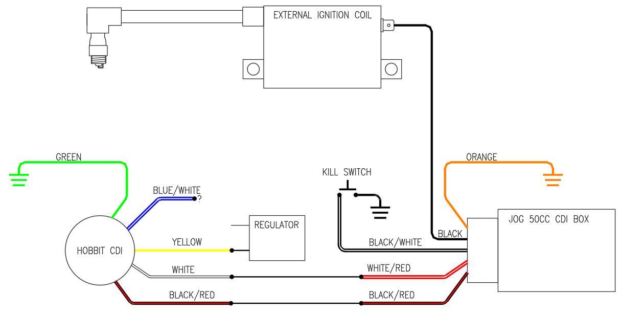 [QNCB_7524]  KR_9339] Cdi Box Wiring Diagram Free Diagram | Denso Cdi Box Wiring Diagram |  | Itis Stre Over Marki Xolia Mohammedshrine Librar Wiring 101