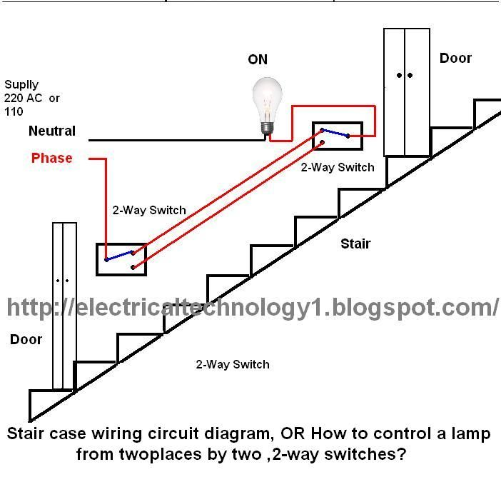 Surprising Staircase Wiring Circuit Diagram How To Control A Lamp From 2 Wiring Cloud Filiciilluminateatxorg