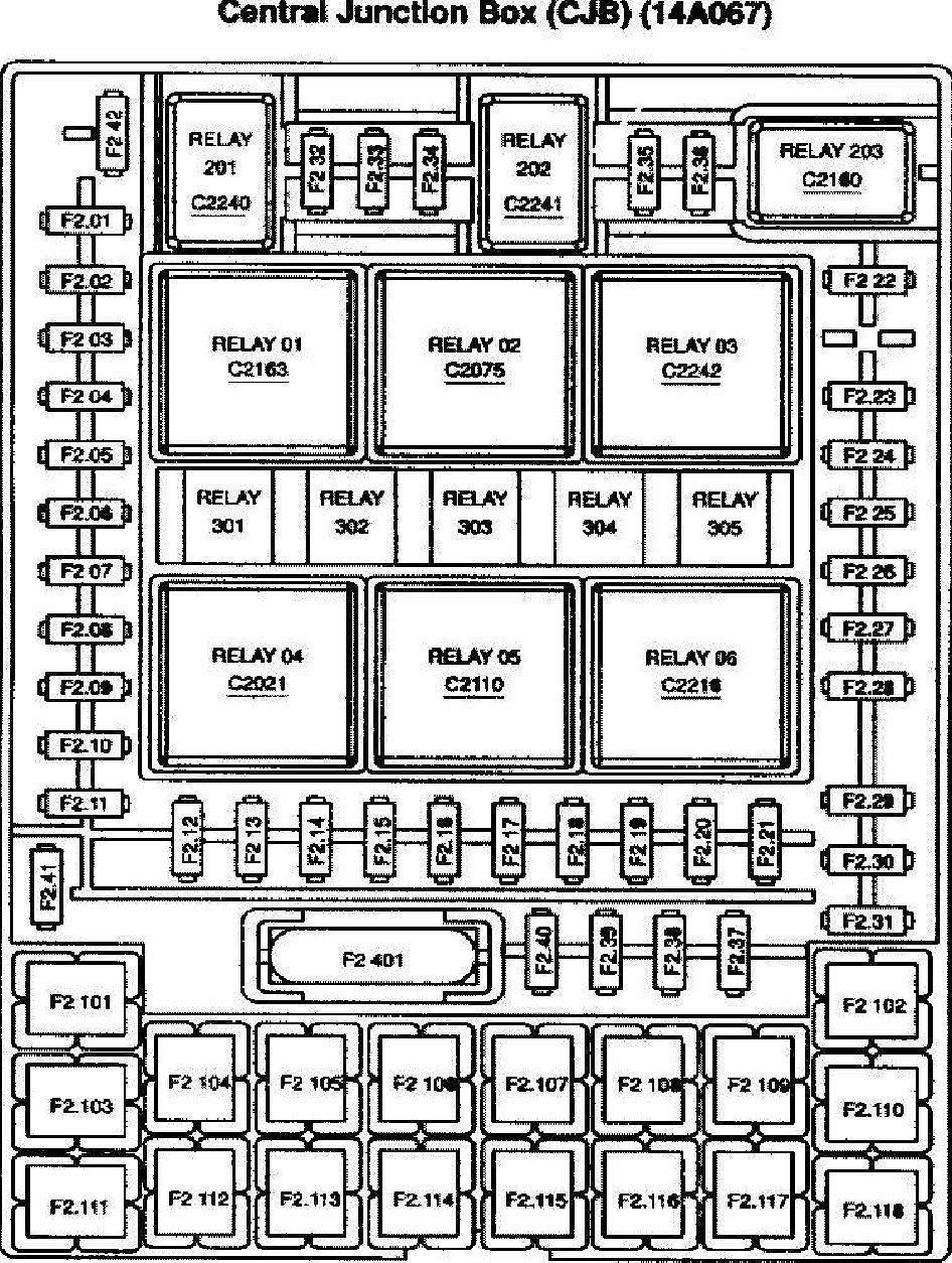 KD_7855] 04 F150 Fuse Box Diagram Wiring DiagramAwni Benkeme Mohammedshrine Librar Wiring 101