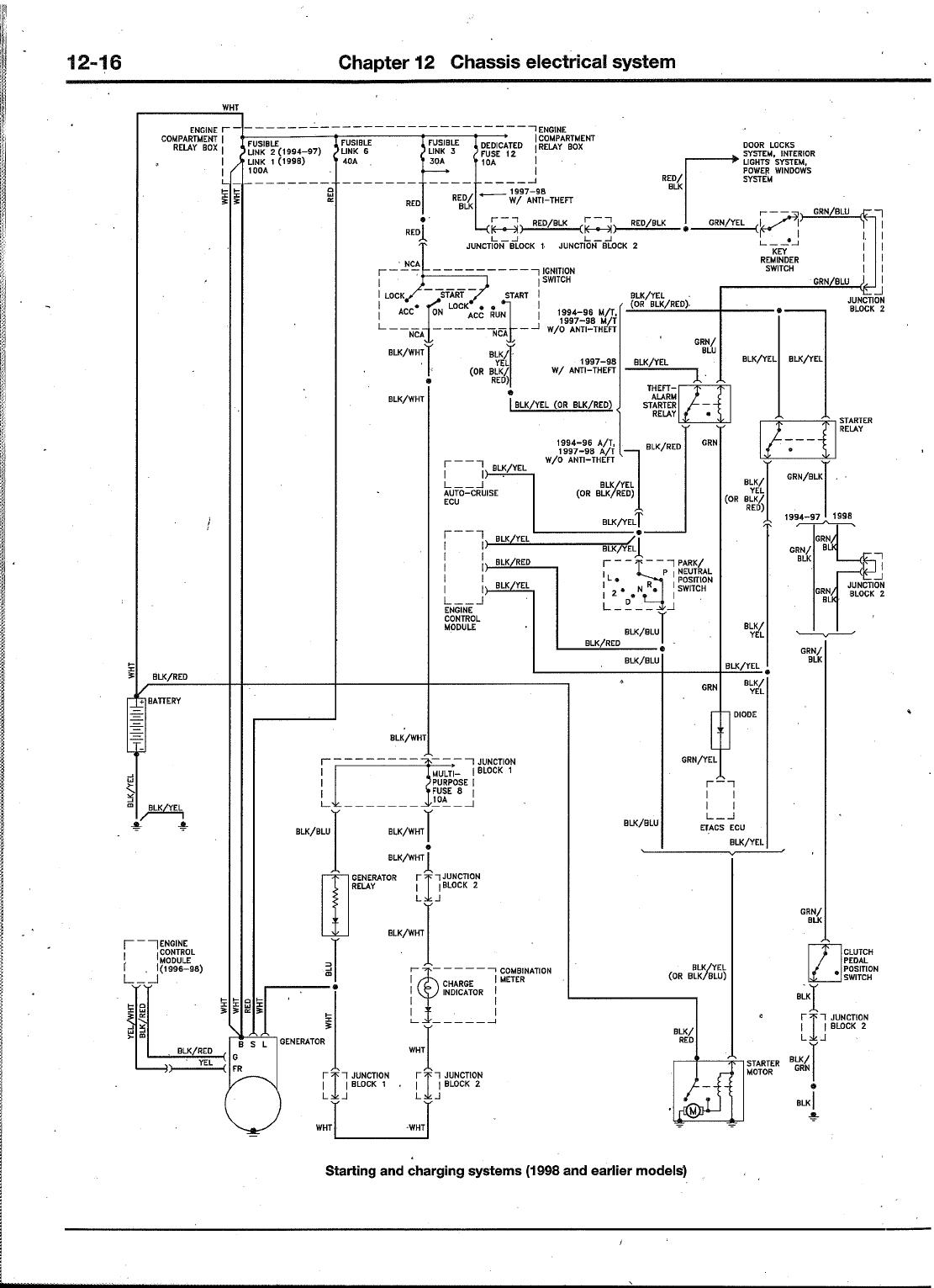01 Mitsubishi Diamante Engine Diagram Wiring Schematic E39 Headlight Wiring Diagram Tomosa35 Kankubuktikan Jeanjaures37 Fr
