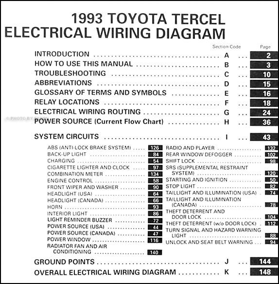 Wiring Diagram For 1996 Toyota Corolla Radio