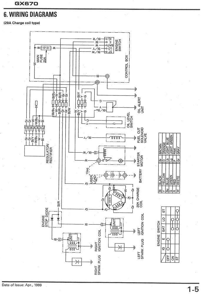VC_2587] Honda Gx670 Wiring Download DiagramKumb Astic Proe Seme Inifo Benol Mecad Cular Isra Mohammedshrine Librar  Wiring 101