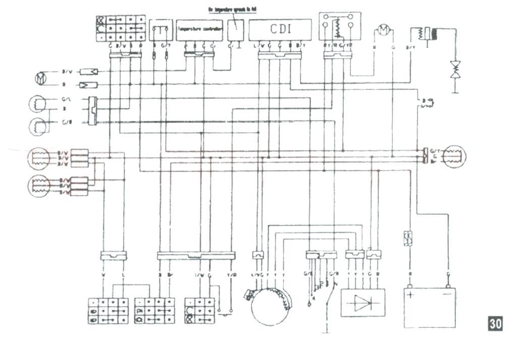 Peace Sports 110cc 4 Wheeler Wiring Diagrams - 2008 Kia Sportage Wiring  Diagrams - usb-cable.wiringdol.jeanjaures37.frWiring Diagram Resource