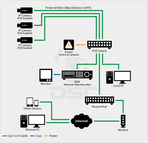 yd4115 images of cat5 poe wiring diagram wire diagram