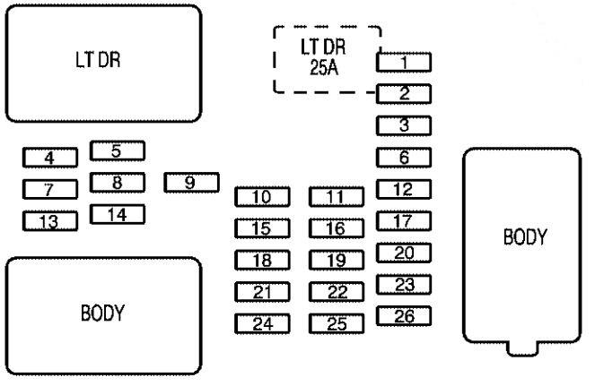 Cool 2002 Chevy Suburban Fuse Diagram Basic Electronics Wiring Diagram Wiring Cloud Loplapiotaidewilluminateatxorg