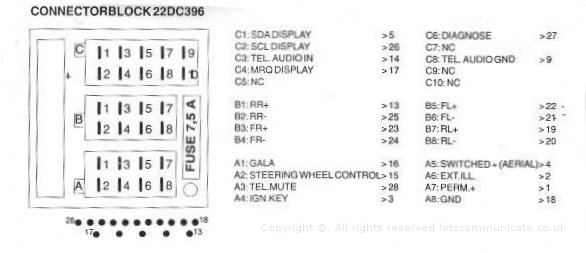 oh0119 vauxhall vectra c wiring schematic wiring diagram