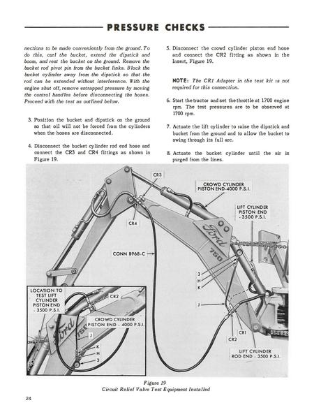 [DIAGRAM_38YU]  AG_8350] 1963 Ford Industrial Tractor Wiring Diagrams Wiring Diagram | 1996 Ford 655d Backhoe Wiring Diagram |  | Weveq Bdel Mohammedshrine Librar Wiring 101