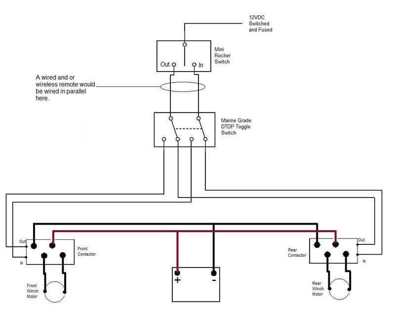 [ZHKZ_3066]  FK_6558] Warn Winch Solenoid Wiring Diagram Warn Winch Solenoid Upgrade | Champion Winch Switch Wiring Diagram |  | Marki Viewor Mohammedshrine Librar Wiring 101
