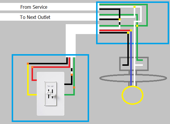 Enjoyable Electrical How Do I Know If A Ceiling Fan With Light And The Wiring Cloud Inklaidewilluminateatxorg
