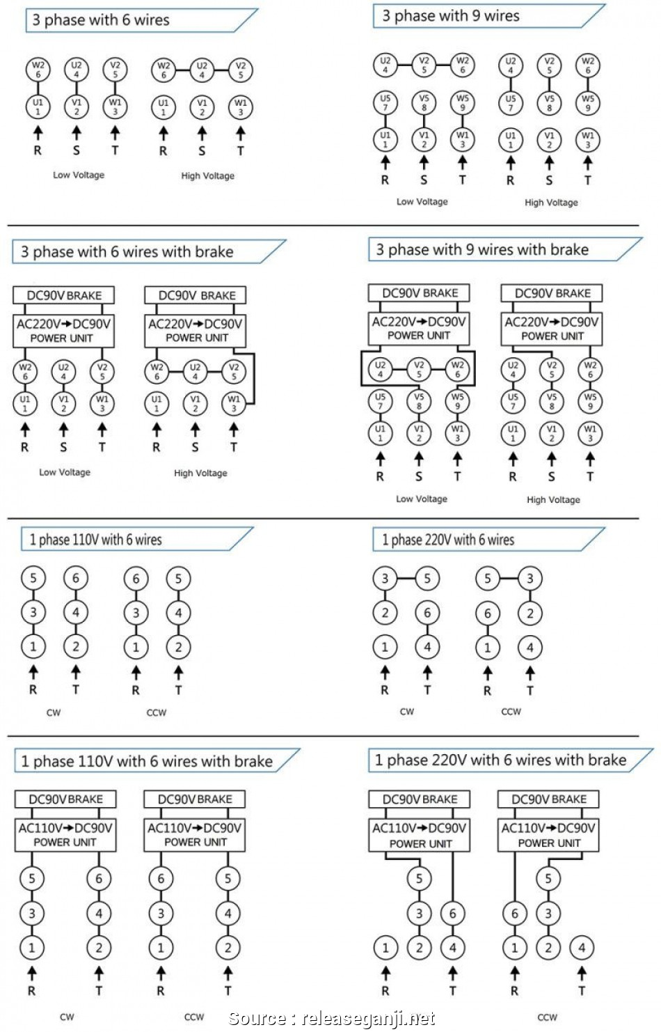 3 phase motor wiring diagram 9 wire dd 9204  3 phase 220v motor wiring diagram  dd 9204  3 phase 220v motor wiring diagram