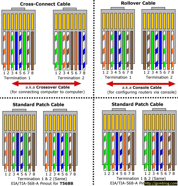 Cat5e Wall Plug Wiring Diagram - Ford Explorer Fuel Pump Wiring Diagram for Wiring  Diagram SchematicsWiring Diagram Schematics