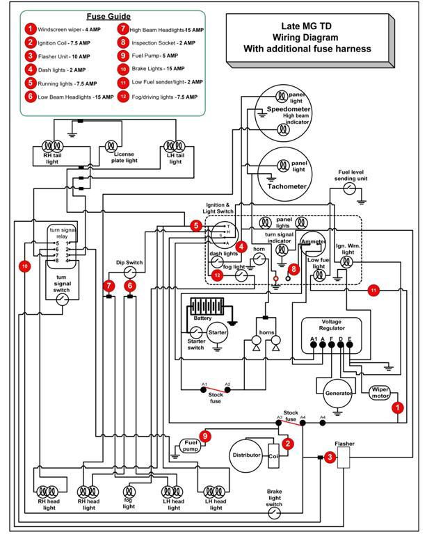 Fine 1974 Mg Midget Wiring Diagram Wiring Diagram Database Wiring Cloud Gufailluminateatxorg