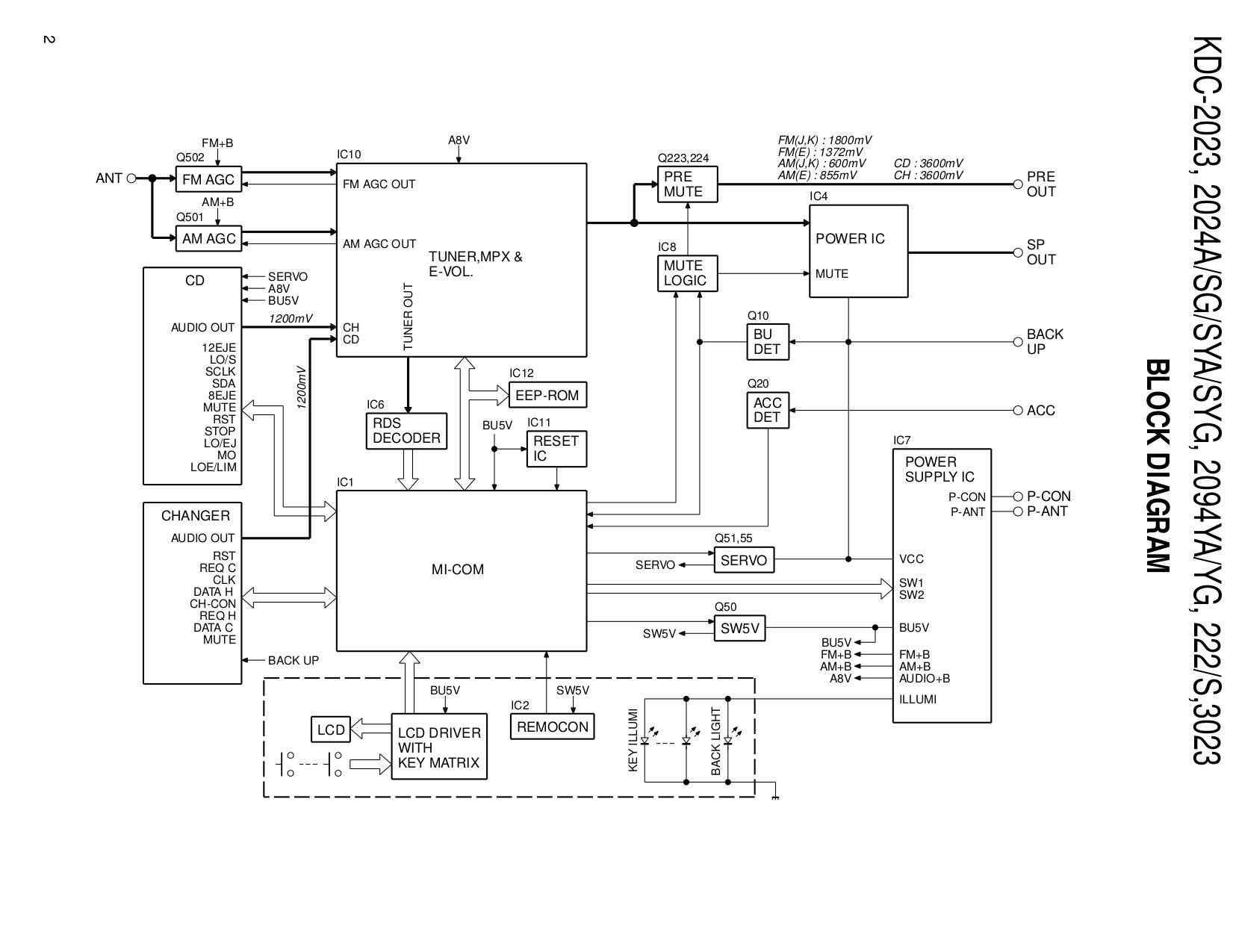 Kenwood Kdc 222 Wiring Diagram Marine Circuit Breaker Fuse Box Furnaces Begaya Decorresine It