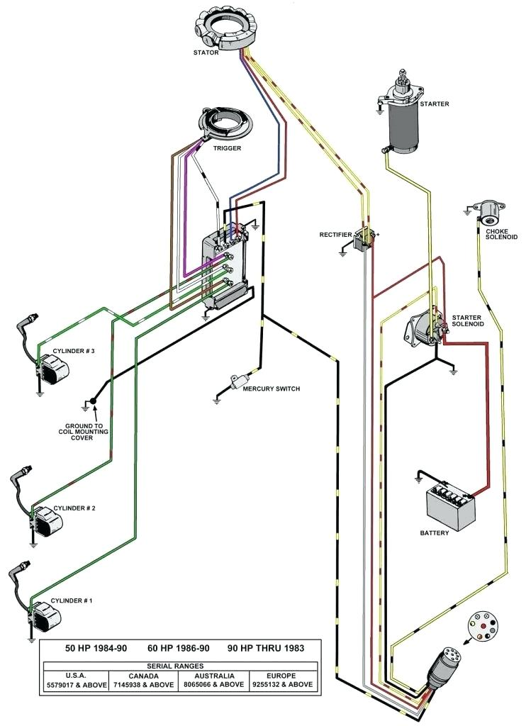 Awe Inspiring 50 Hp Mercury Wiring Diagram 1980 Or 1981 Wiring Schematic Diagram Wiring Cloud Uslyletkolfr09Org