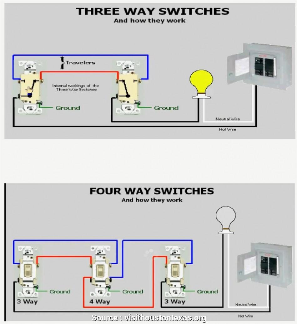 Cool 4 Way Switch Wiring Eaton Wiring Diagram M6 Wiring Cloud Licukosporaidewilluminateatxorg