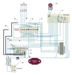 Coffing Chain Hoist Wiring Diagram 98 Vortec Injector Wiring Diagram 69ngcuk Waystar Fr