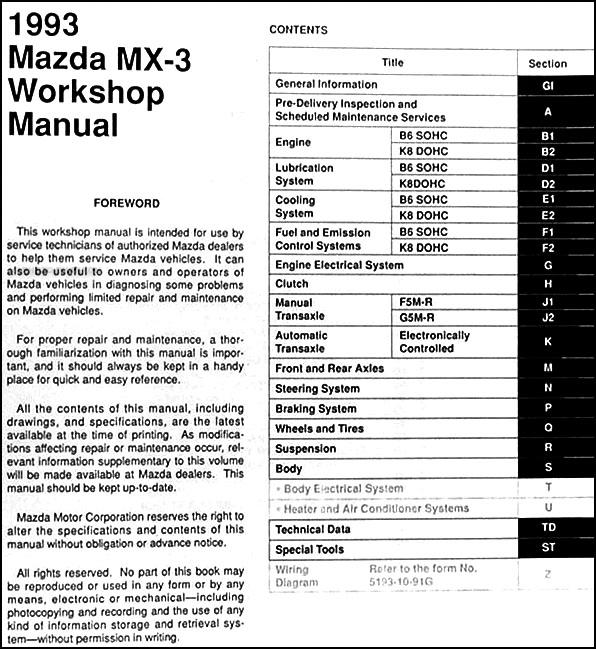 [ZHKZ_3066]  XX_8496] 2003 Mazda Protege Wiring Diagram   Mazda Mx3 Fuse Box      Nedly Magn Boapu Mohammedshrine Librar Wiring 101