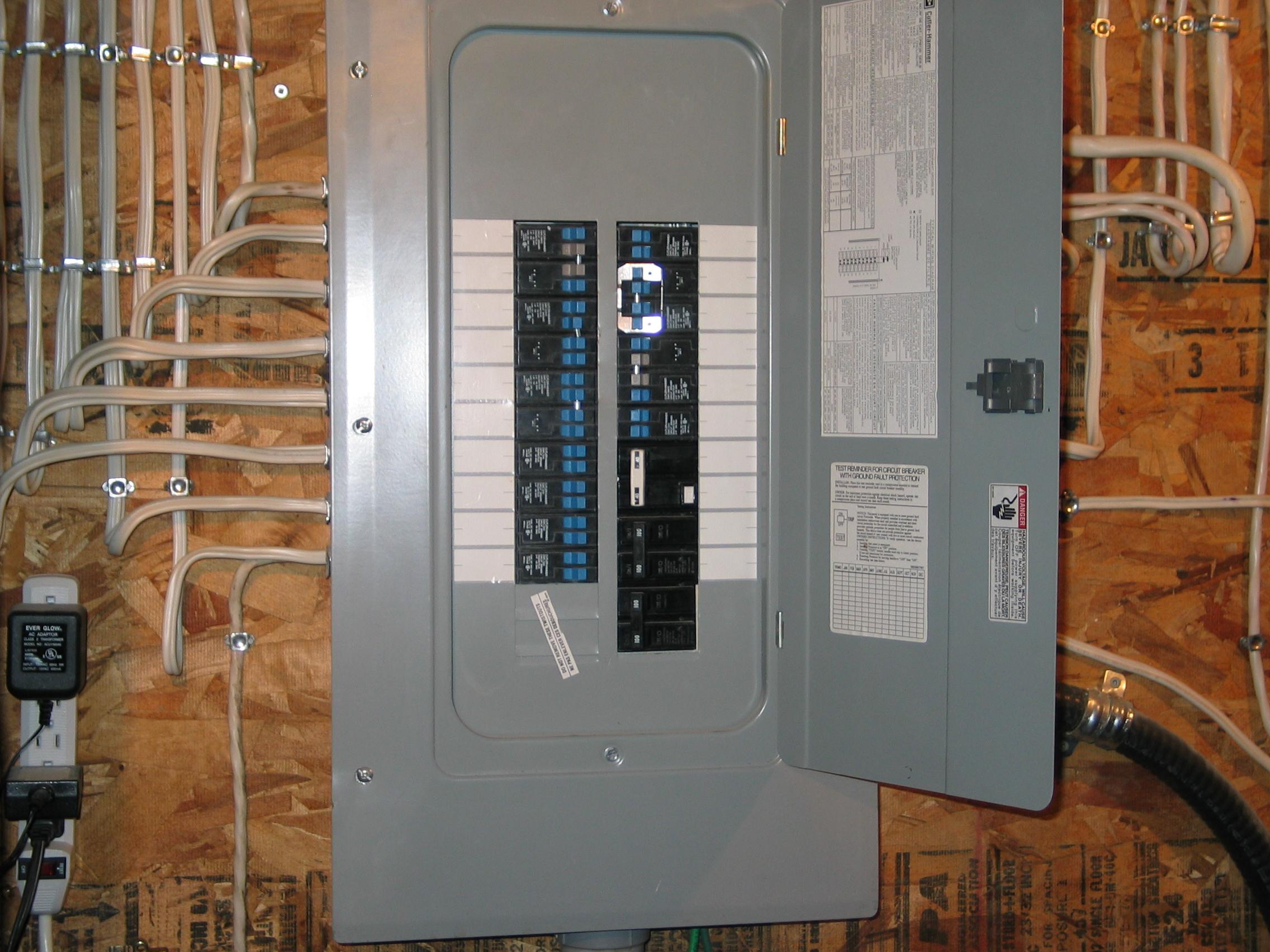 Pleasing Electrical Sub Panel Box Wiring Diagram Basic Electronics Wiring Wiring Cloud Grayisramohammedshrineorg